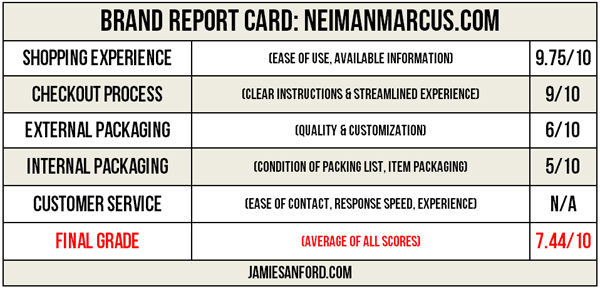 Neiman Marcus Brand Experience Project